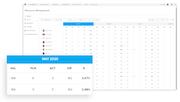 Workfront - Resource utilization