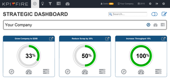 Project goals dashboard