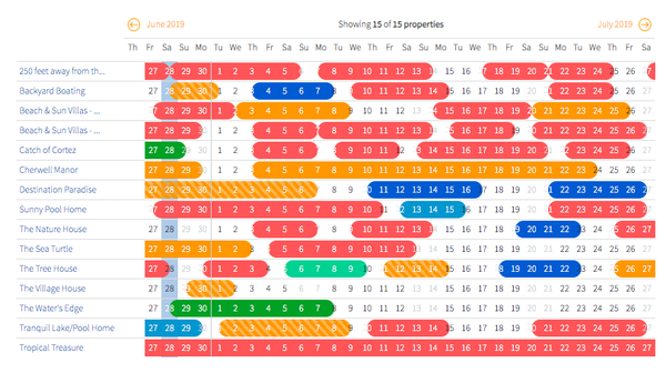 Multi-channel color coded Calendar