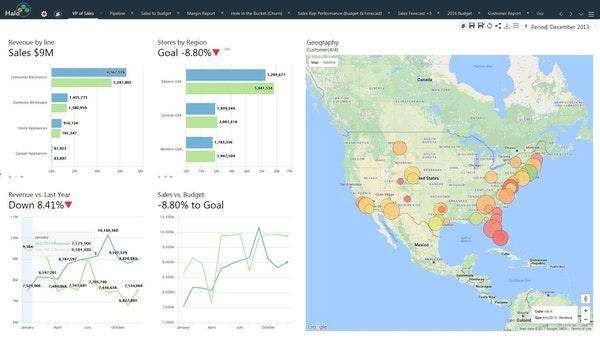 VP of sales dashboard