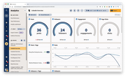 Hootsuite Analytics & Reporting