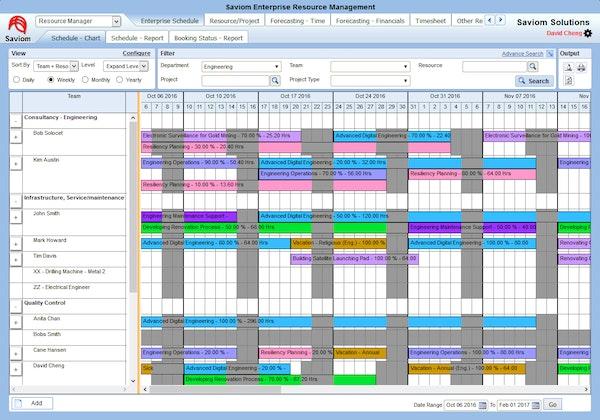 Schedule chart
