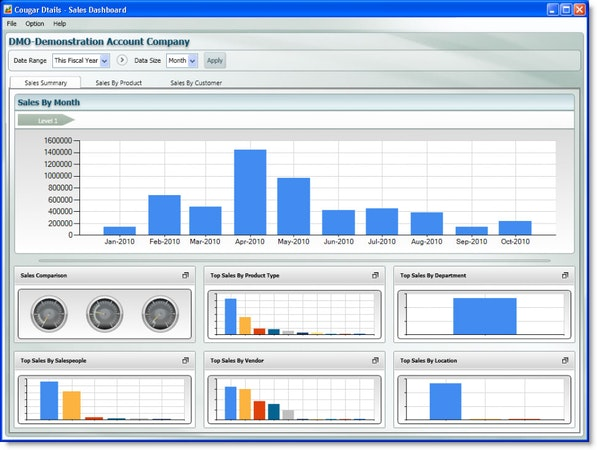 Accounting sales dashboard