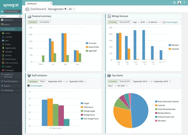 Synergist management dashboard screenshot