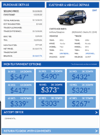Purchase details