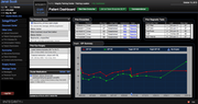 Patient dashboard