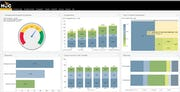 WebFOCUS - Reporting dashboard