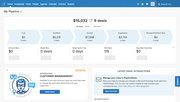 PipelineDeals - Dashboard