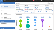 Analytics Role Dashboards