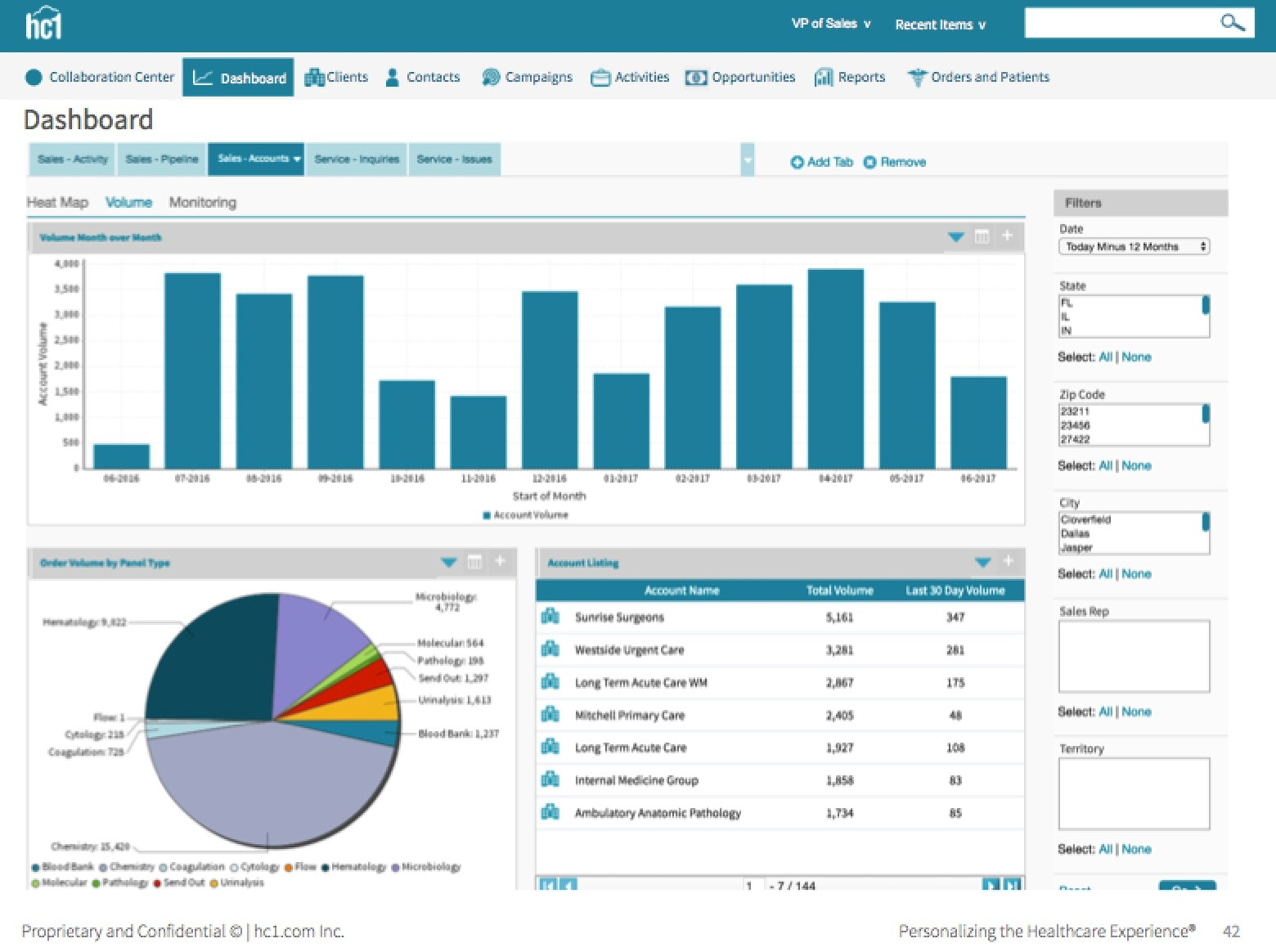 Sales account - volume dashboard