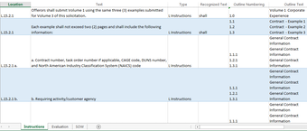 Mapped requirement matrix