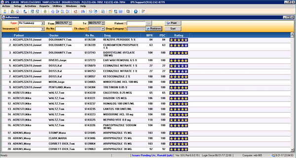 Customer adherence reporting