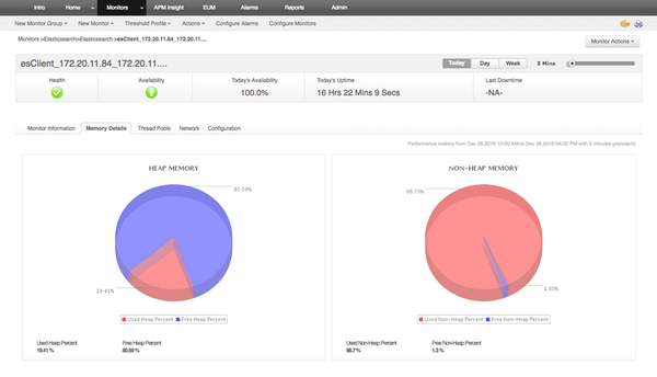 Monitor web servers