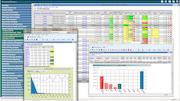 KPIs scorecards