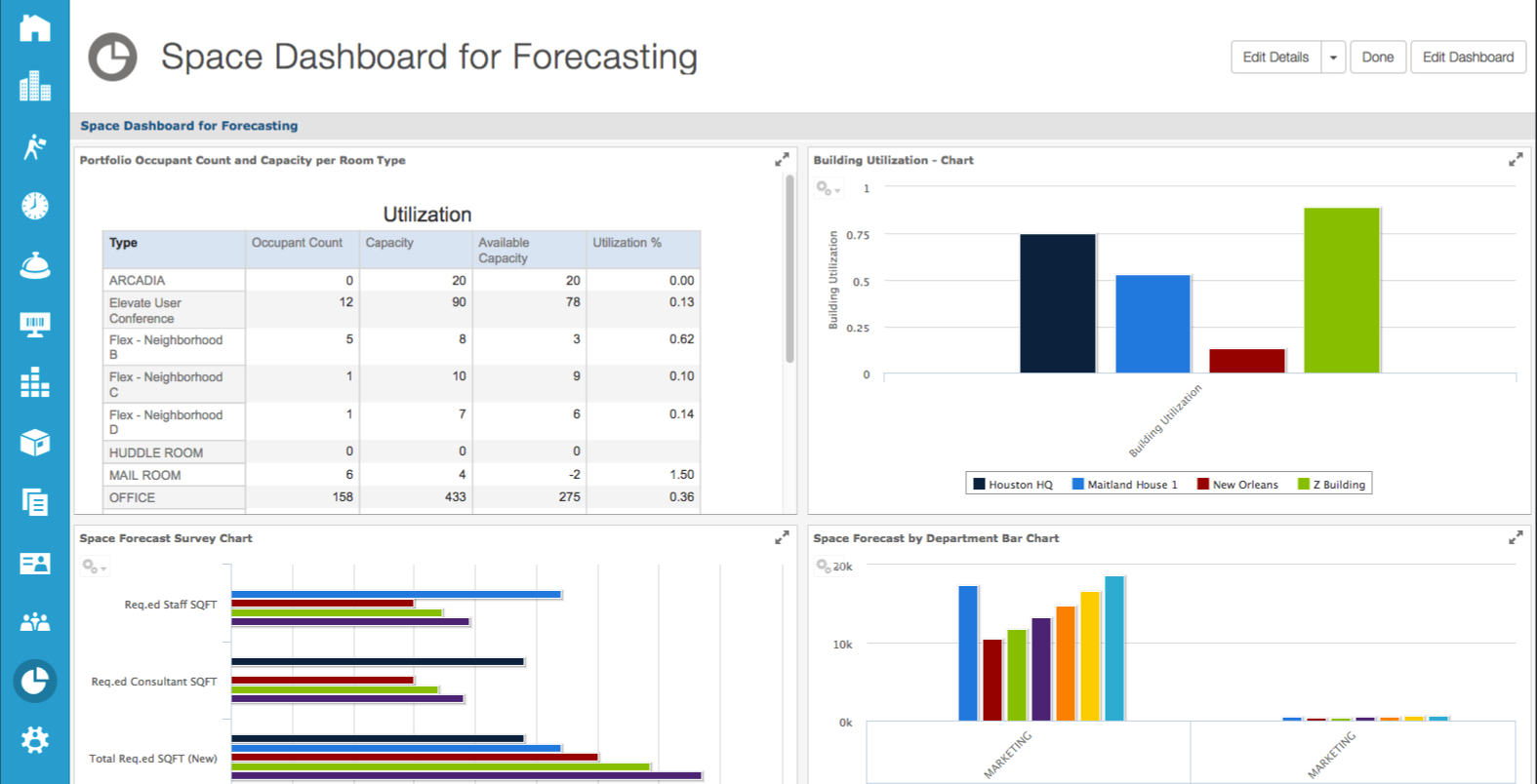 iOffice - Space forecasting