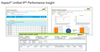 Aspect Unified Ip Software 2019 Reviews Pricing Amp Demo