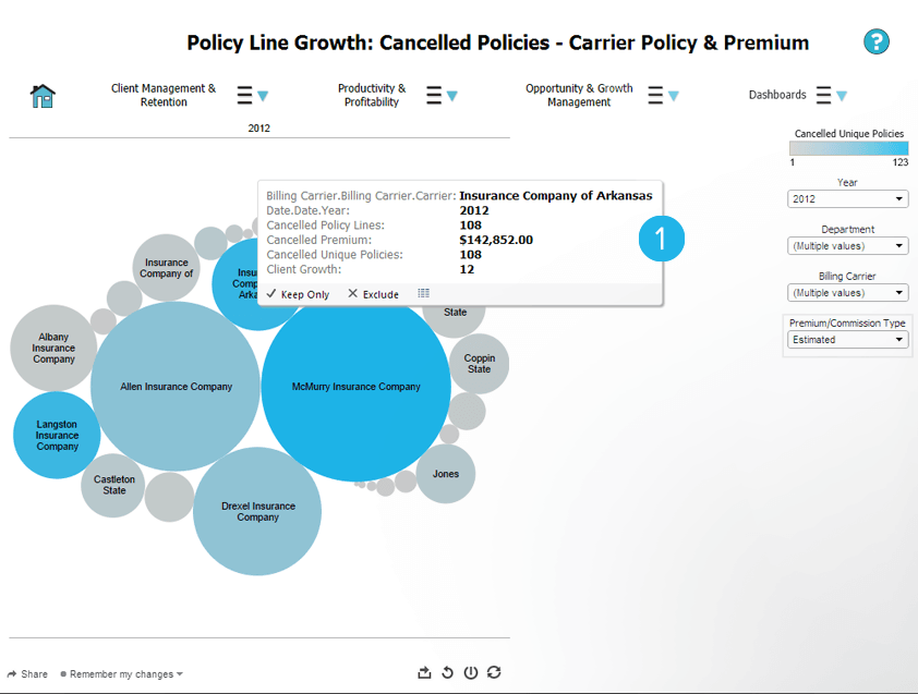 Policy line growth