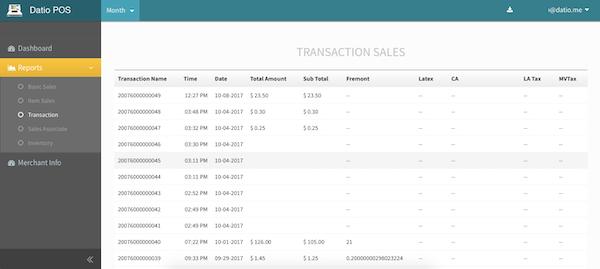 Transaction Sales