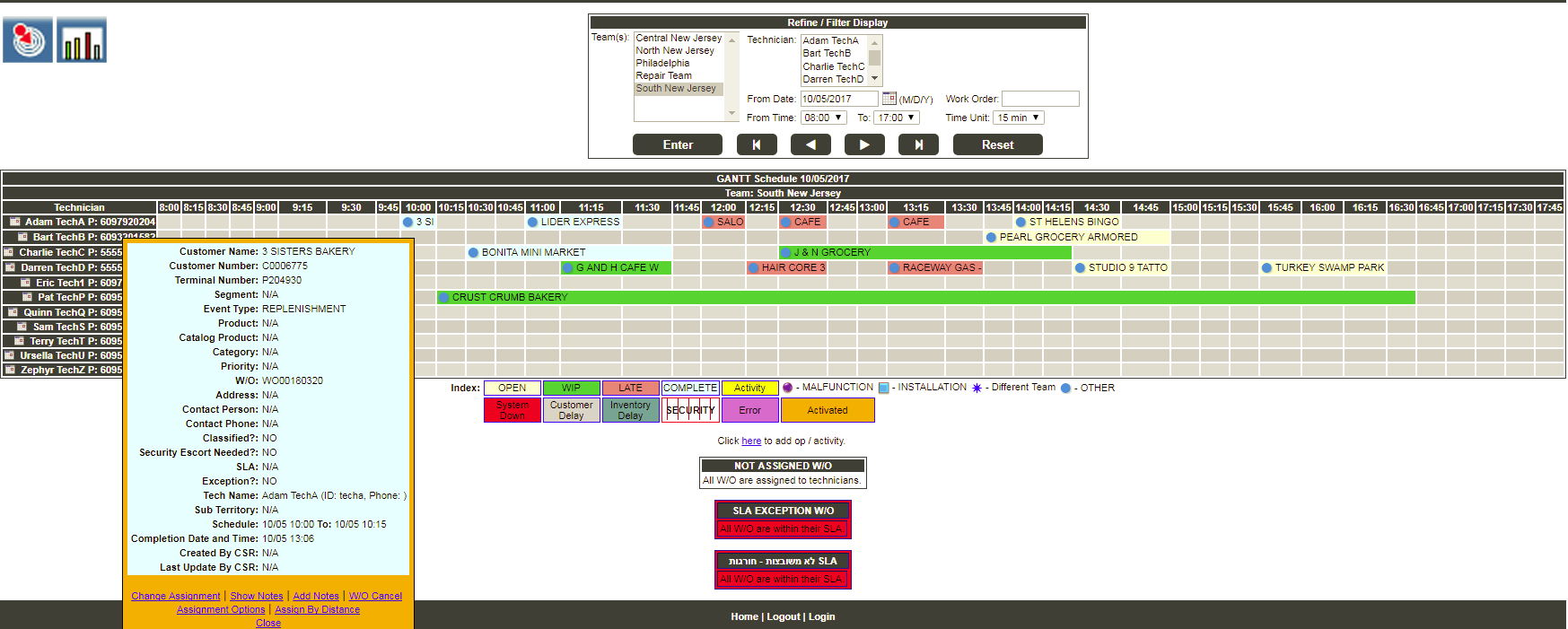 Gannt Chart