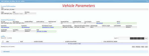 Vehicle parameters