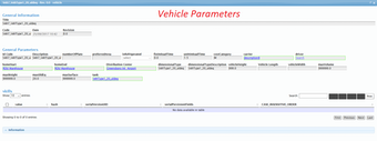 Vehicle parameters