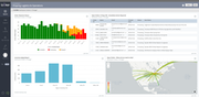 Numetric - Supply chain tracking