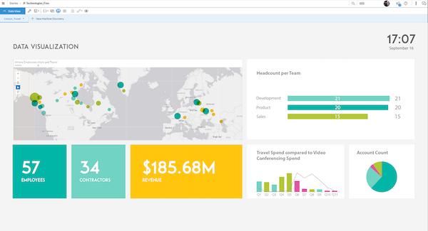 SAP Analytics Cloud Software - 2019 Reviews & Pricing