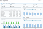 SAP Analytics Cloud - Financial planning