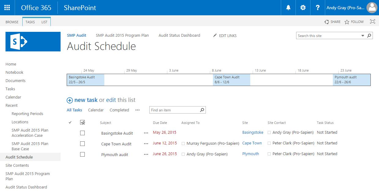 Audit schedule