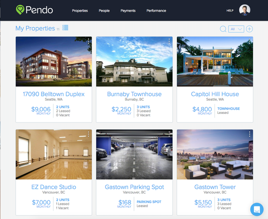 Property dashboard