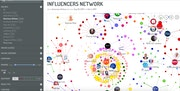 Influencers network