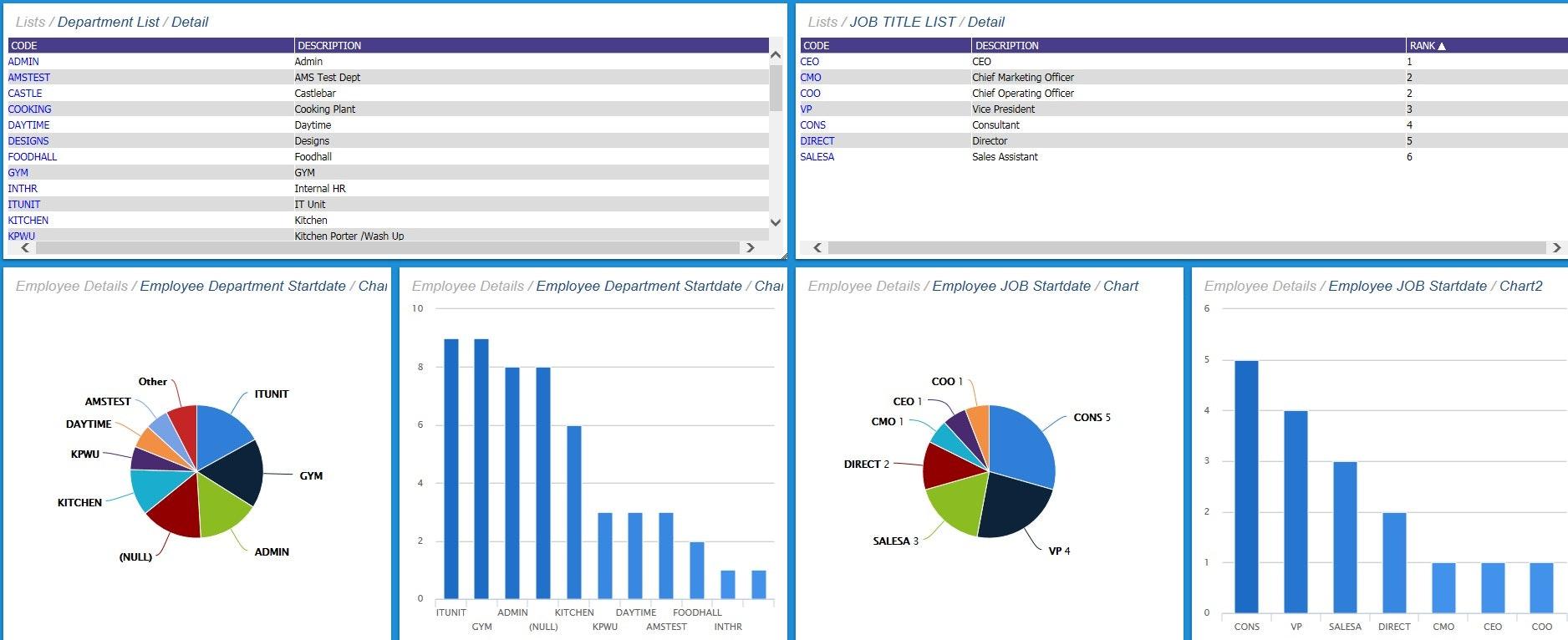 Dashboard data