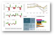 TIBCO Spotfire - Market share analysis