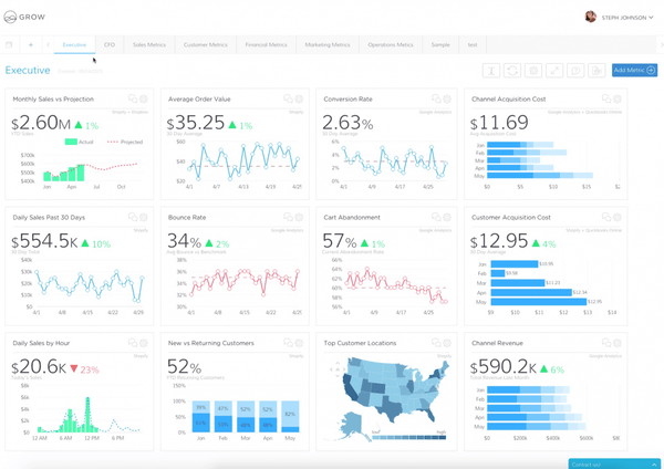 Organize dashboards