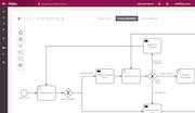 Model business processes
