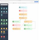 WebEngage - Customer journey manager