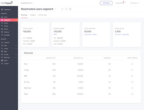 User segments