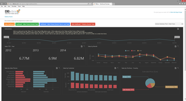 Embed dashboards and reports