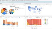 Vista - KPIs