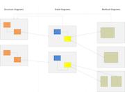 Bitbucket - Model layers