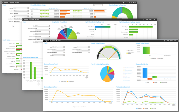 Infor SyteLine ERP - Dashboard configuration