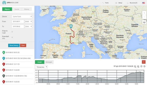 Route tracking