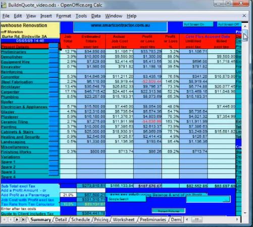 Summary tab