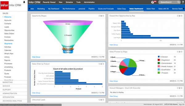 Saleslogix - Sales dashboard