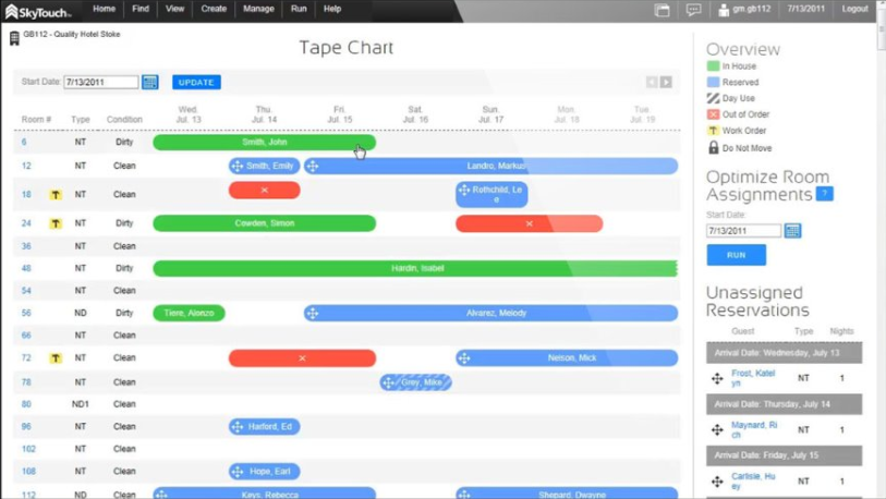 Tape chart