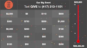 Fundraising dashboard