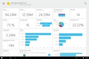 Microsoft Dynamics 365 - Sales dashboard
