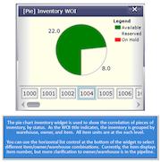 Inventory widget
