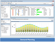Supply Chain Planning & Optimization - Demand planning