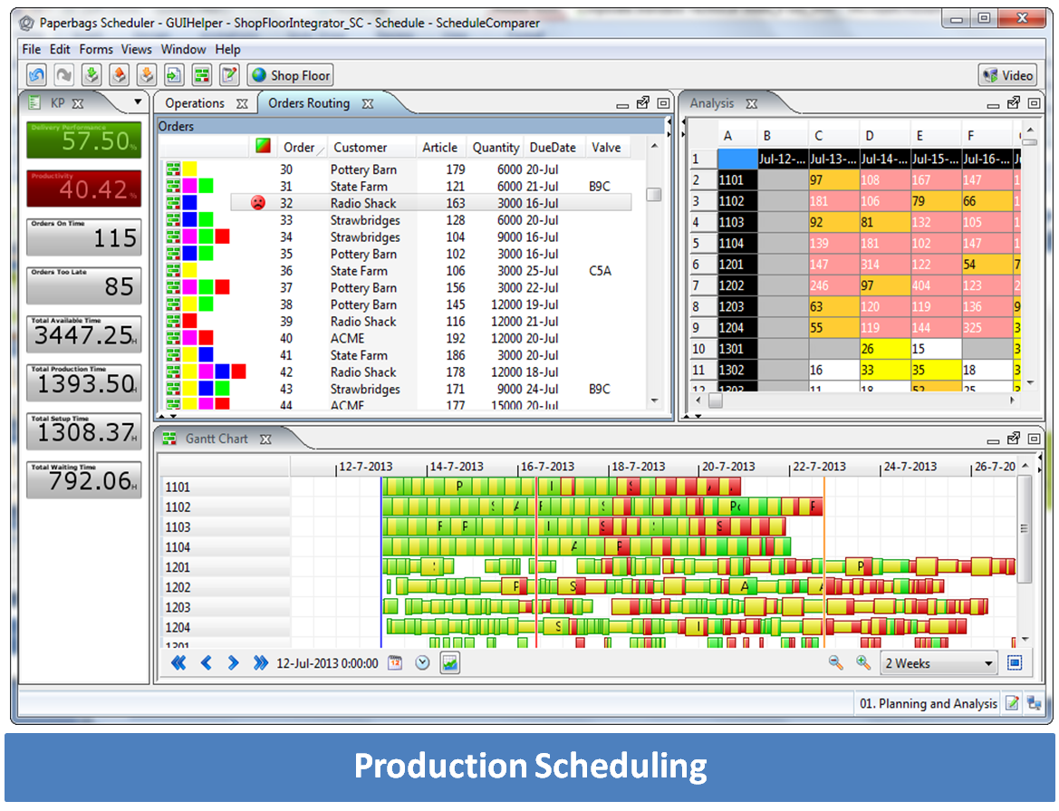 Supply Chain Planning & Optimization - Production scheduling